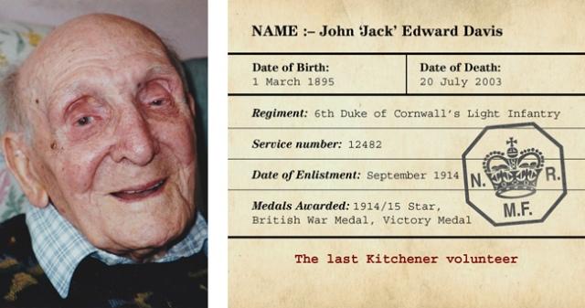 110-x-95-BLT-ID-Card-John-Davis